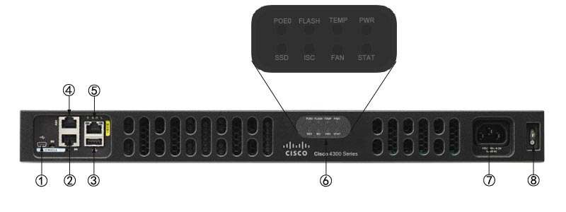 Mặt trước Router Cisco ISR4331-SEC/K9