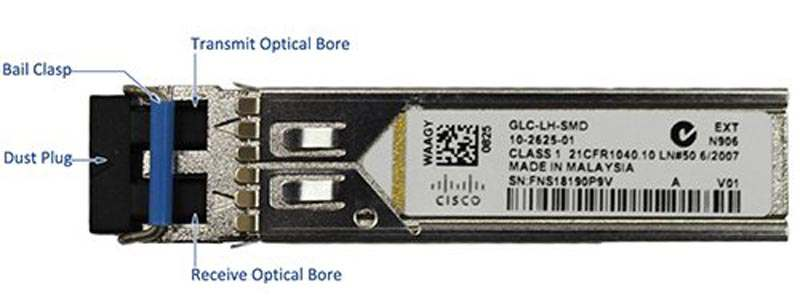 Module Cisco SFP GLC