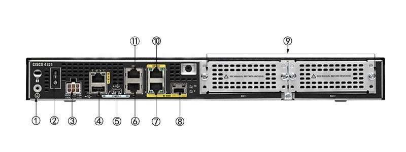 Mặt sau Router Cisco ISR4321-SEC / K9