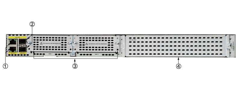 Mặt sau bộ định tuyến Router Cisco ISR4331-SEC/K9