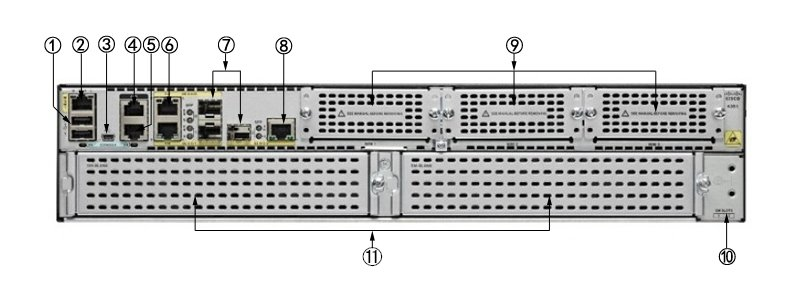 Thông tin mặt sau Router Cisco ISR4351-AX/K9