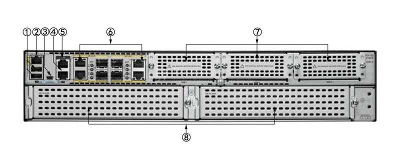 Mặt sau Router Cisco ISR 4451-X-SEC-K9