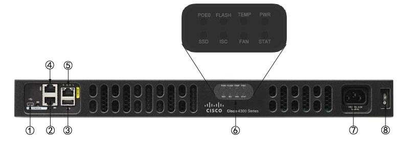 Mặt trước bộ định tuyến Router Cisco ISR4331-SEC/K9