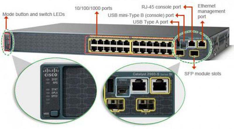 Cisco WS-C2960+24TC-S Catalyst 2960 Plus 24 port 10/100 + 2 T/SFP LAN Lite