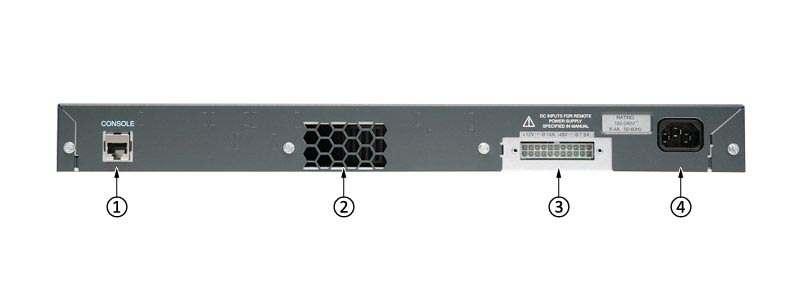 Mặt sau của swicth Cisco WS-C2960-24PC-S