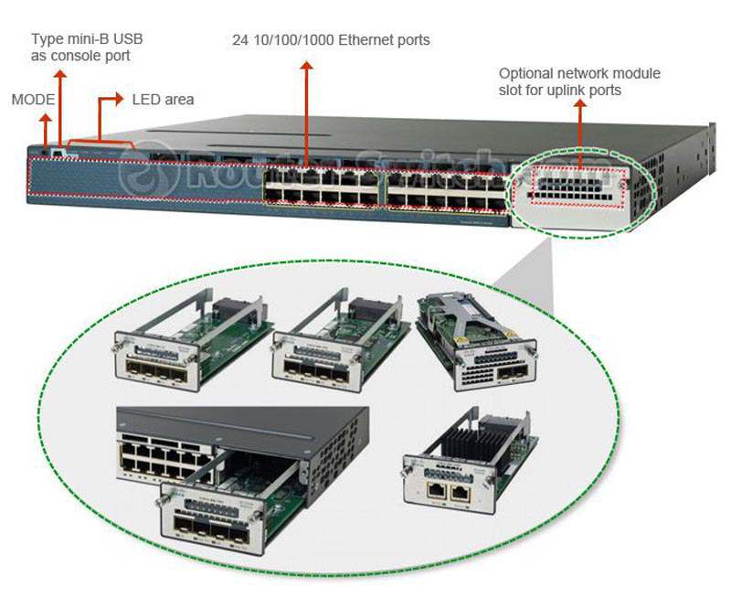 WS-C3560X-24T-L Switch Cisco Catalyst 3560X-24T Layer 3 - 24  10/100/1000 Ethernet Ports