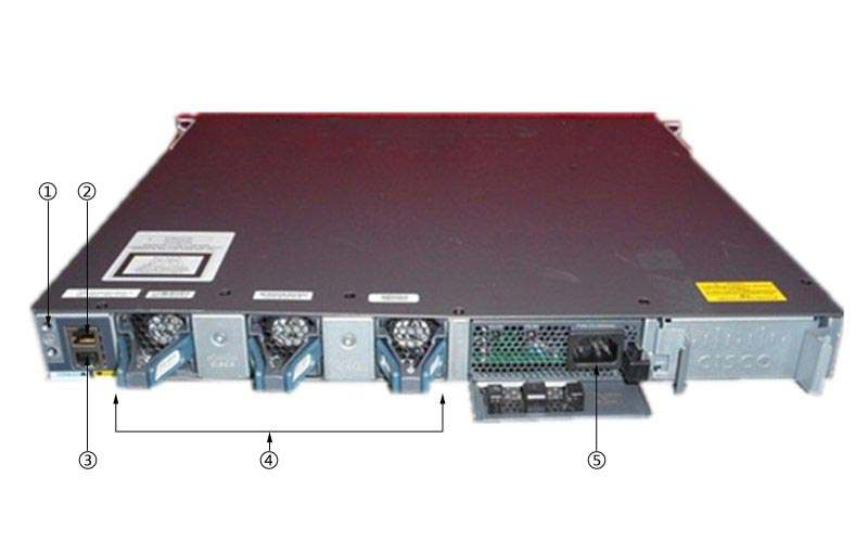 Mặt sau Switch Cisco WS-C3650-24PD-L
