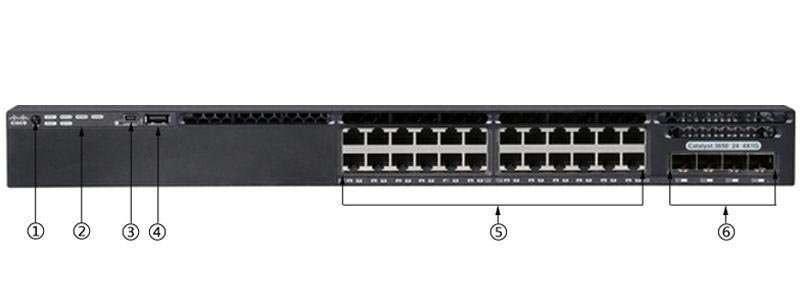 Cisco WS-C3650-24TS-S chính hãng