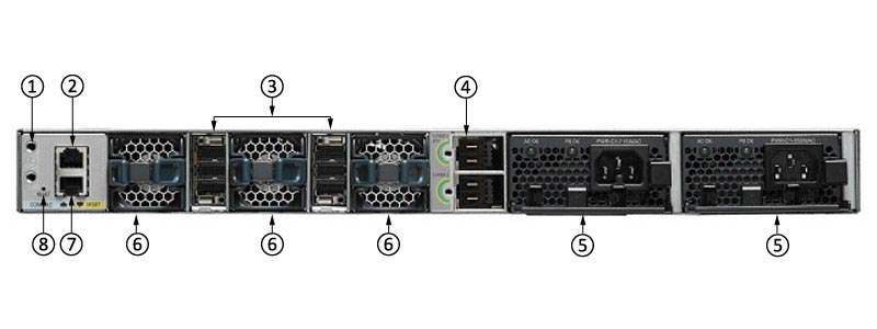 Cisco Catalyst WS-C3850-24P-S Switch Layer 3
