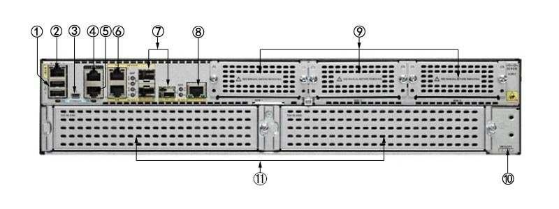 Đặc điểm mặt sau Router Cisco ISR4351-V/9 chính hãng