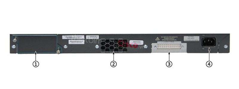 Mặt sau Switch Cisco WS-C2960S-48TS-L