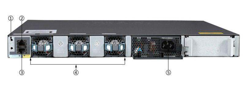 Mặt sau Switch Cisco WS-C3650-24PD-S
