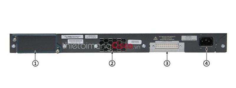 Mặt sau Switch Cisco WS-C2960S-24TD-L