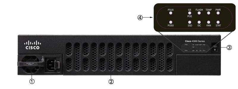 Đặc điểm mặt trước Router Cisco ISR4351-V/K9