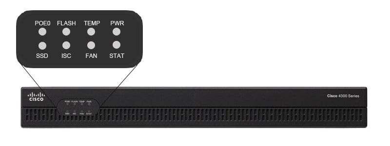 Mặt trước Router ISR4321-VSEC/K9