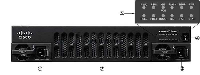 Mặt trước của Router Cisco ISR 4451-X-SEC-K9