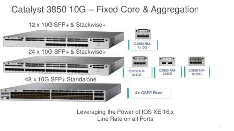 Switch Cisco 3850