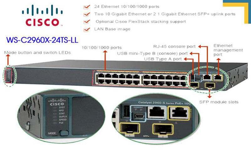 Cisco WS-C2960X-24TS-LL Catalyst 2960-X 24 GigE, 2 x 1G SFP, LAN Lite