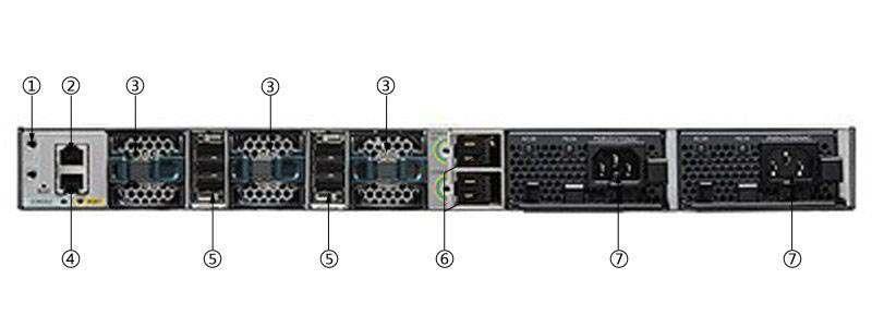 Chú thích mặt sau Switch WS-C3850-24T-L