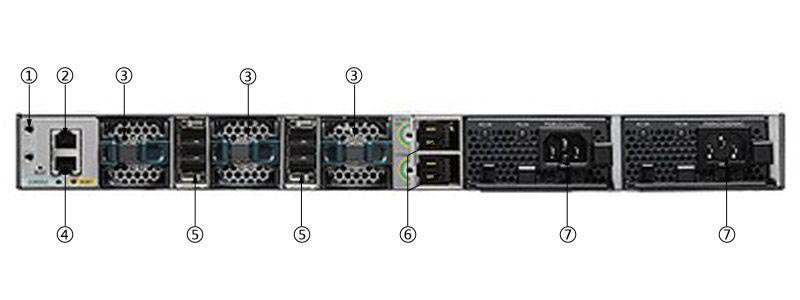 Mặt sau Switch Cisco WS-C3850-48T-E